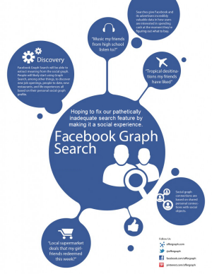 Graph-Search_mod_300x388.png
