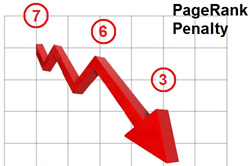 PageRank Penalty Graphic