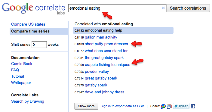 trends you never knew were there google correlate